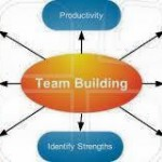 teambuildingworkshop